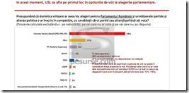 alegeri parlamentare